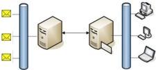 cme_separate_server.jpg